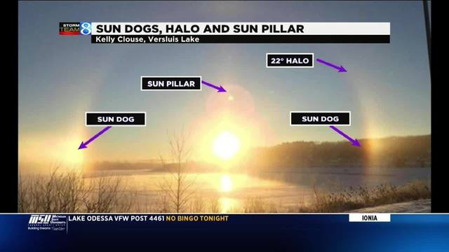 Vfw Post 2872 Entertainment December 2020 Calendar Arctic air leads to stellar sun dogs in W. MI