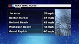 Snow Showers, Gusty Winds Today